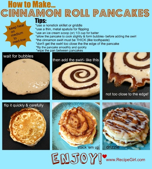 graphic showing photos of the step by step process of making cinnamon roll pancakes