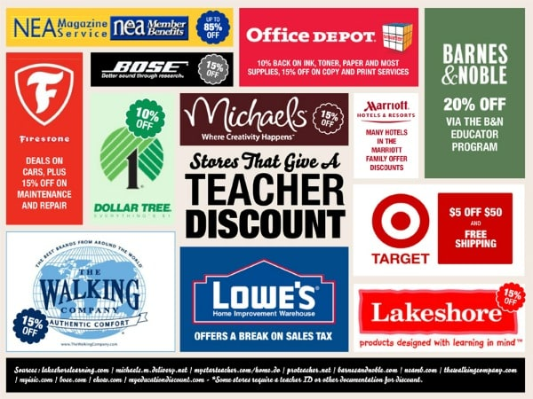 100+-Stores-That-Give-a-Teacher-Discount